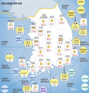 기상청 오늘의 날씨 및 이번주 날씨 예보, 큰 일교차, 당분간 맑은날씨, 11월 1일 중부지방-전라도 비