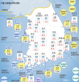 [일기예보]기상청 오늘의 날씨 예보!, 전국 곳곳 비, 월요일 기온 뚝!...오늘일출시간(오늘 해뜨는시간)