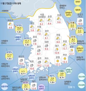 [일기예보]기상청 전국 지역별 오늘의 날씨 및 이번주날씨 예보, 내일부터 본격 겨울추위[종합]