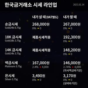 [오늘의 금시세] 순금 한돈 24K, 18K, 14K 등 1월 14일 한국금거래소 금값(거래가격)