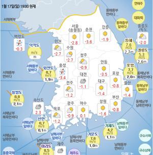 [기상특보]기상청 전국 오늘의 날씨 및 내일 날씨예보, 내일까지 전국 곳곳 눈, 19~20일 강추위, 오늘일출시간(오늘 해뜨는시간)