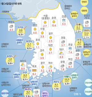 [일기예보]기상청 전국 오늘의 날씨예보, 28일까지 평년보다 높은 기온, 26일 비 소식, 오늘일출시간(오늘 해뜨는시간)