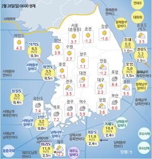 [일기예보]기상청 전국 오늘의 날씨 및 이번주 날씨 예보, 내일~모레 전국 비 또는 눈!..오늘일출시간(오늘 해뜨는시간)