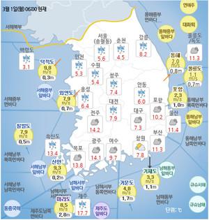 [일기예보]기상청 전국 오늘의 날씨 및 이번주날씨 예보, 서울-수원-대구-제주 등 전국 비 또는 눈!..4~5일 남부지방, 제주도 비!