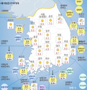 [일기예보]기상청 전국 오늘의 날씨 및 이번주 날씨 예보!.. 아침 기온 쌀쌀, 12일~13일 전국 비!, 오늘일출시간(오늘 해뜨는시간)