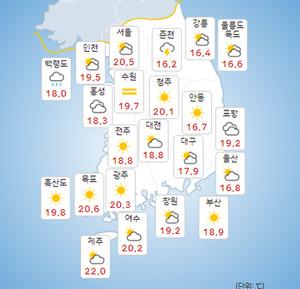 [일기예보]기상청 오늘의 날씨 및 이번주날씨 예보, 내일까지 전국 곳곳 소나기, 2021년 장마기간 및 태풍 전망!..오늘일출시간(오늘 해뜨는시간)