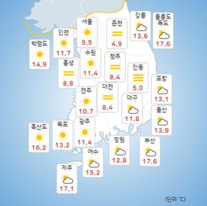 [일기예보]기상청 2021년 20호 태풍 말로 정보 등 오늘의 날씨 및 내일날씨, 일출시간(오늘 해뜨는 시간)