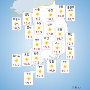2021년 20호 태풍 말로 정보 등 전국 오늘의 날씨 및 내일날씨[종합]